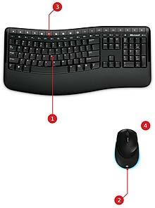 Microsoft wireless comfort keyboard 5000