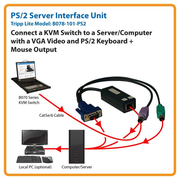 How Do You Hook Up A Kvm Switch