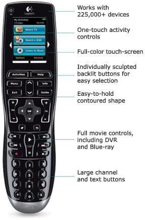 60b0d836f2c Amazon.com: Logitech Harmony One Universal Remote with Color ...