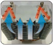 V Array Heatpipes