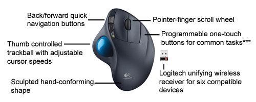 26d323ba05f Amazon.com: Logitech M570 Wireless Trackball Mouse – Ergonomic ...