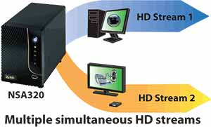 NSA320 HD Streams