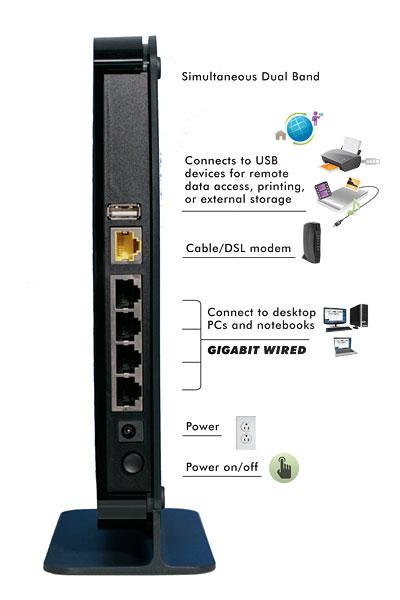 NETGEAR WNDR3800 Router Drivers for Windows 10