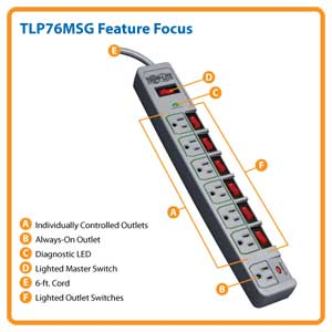 TLP76MSG Feature Focus