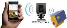 IPC Camera CloudEnabled by iSecurity