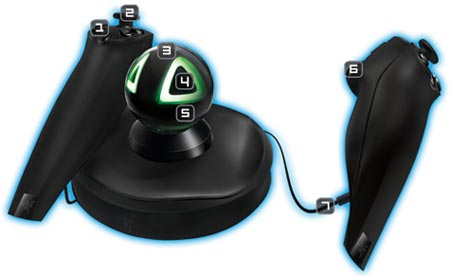 razer hydra pc gaming motion sensing controllers review
