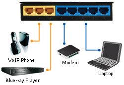AVS108 Configuration