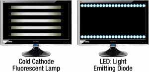 lcd vs led monitor