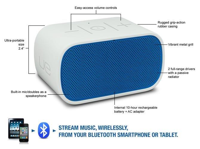 Amazon.com: Logitech UE 984-000294 Mobile Boombox ...