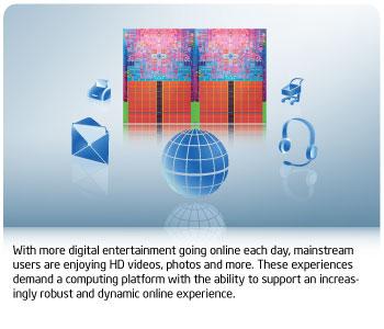 Amazon Multimedia
