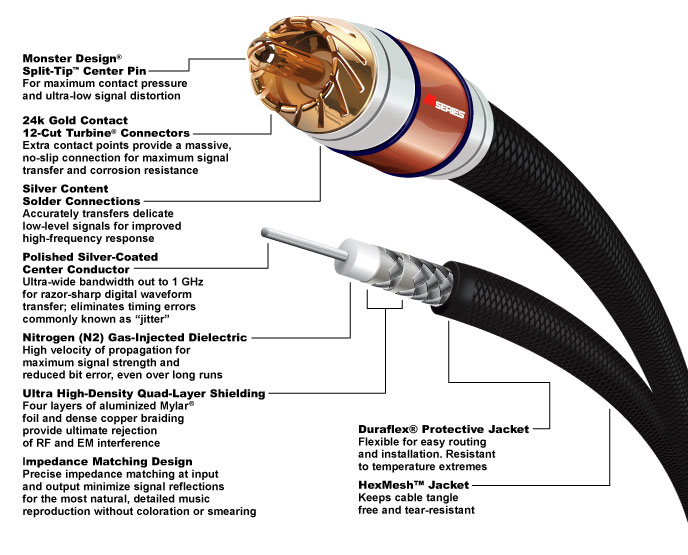 What does a coaxial cable look like