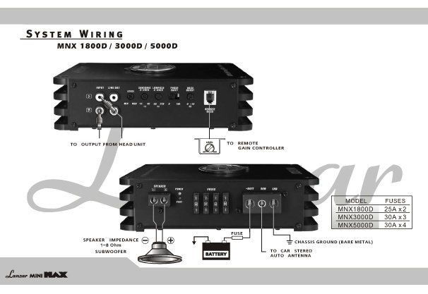 MNX1800D_diagram amazon com lanzar mini max 1800 watt smd mono block amplifier monoblock amp wiring diagram at gsmx.co
