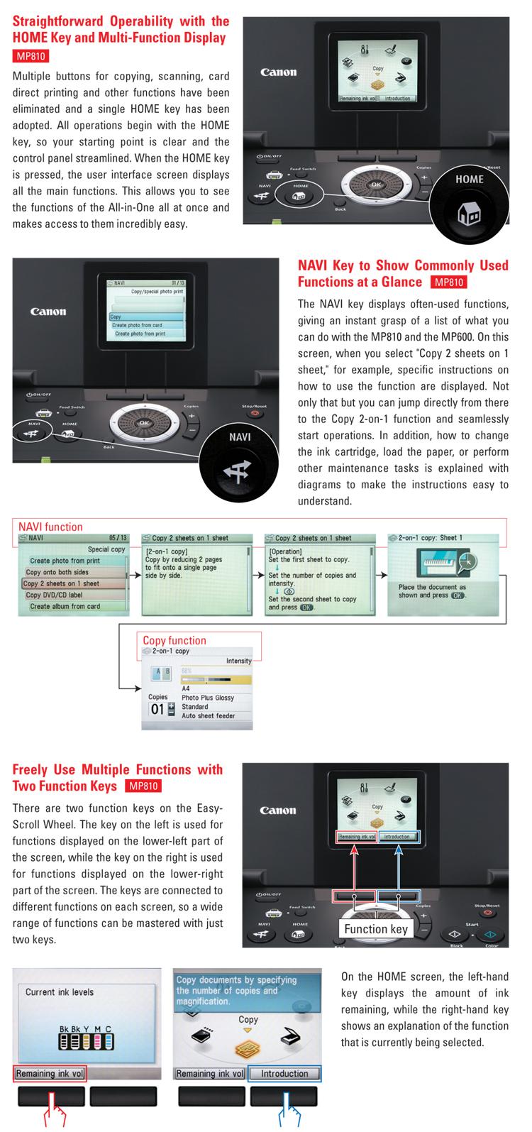 Amazon Com Mehron Celebre Makeup Kit: Amazon.com: Canon PIXMA MP810 All-in-One Photo Printer