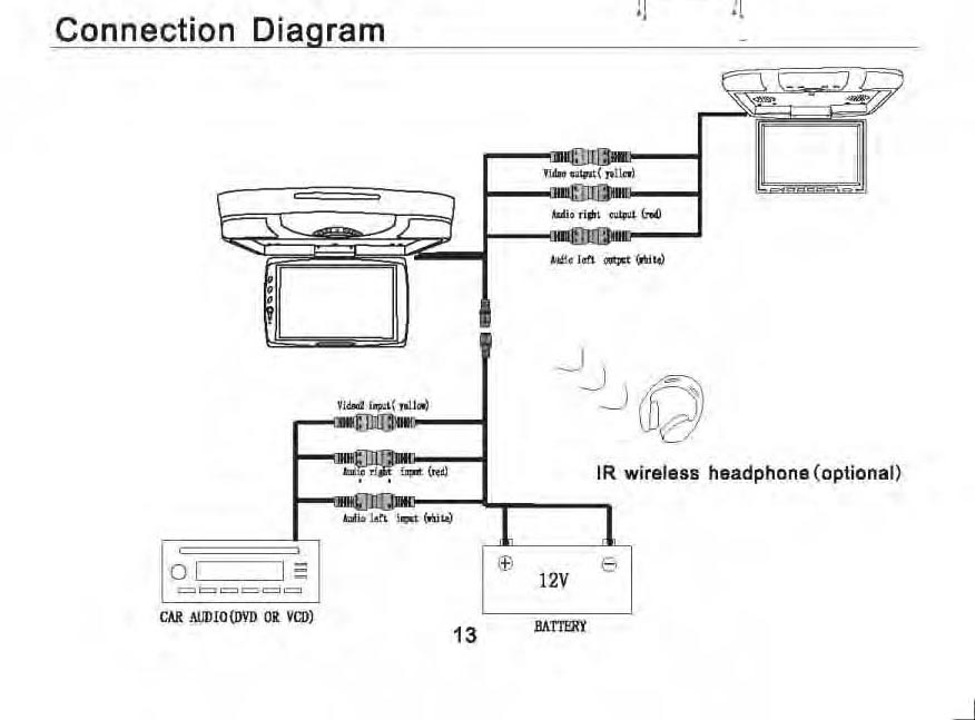 pyle pldn74bti wiring diagram with B001582rzm on Pyle Pldn74bti Wiring Diagram besides Pyle Pldnv78i Wiring Diagram further Pyle   Wiring Diagram furthermore PLDN74BTI additionally Pyle View Pldnv78i Wiring Diagram.