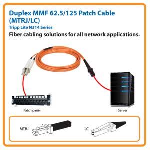 N314 Series Application