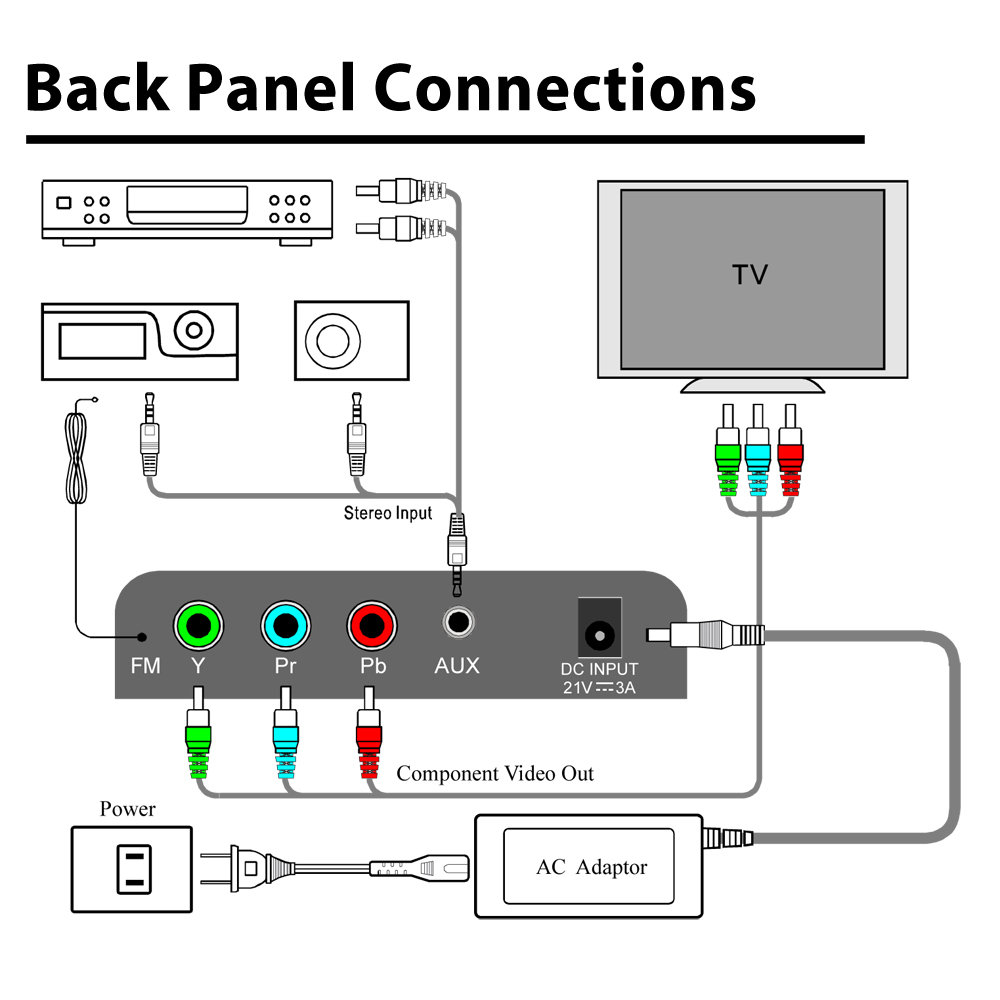 wii connections diagram