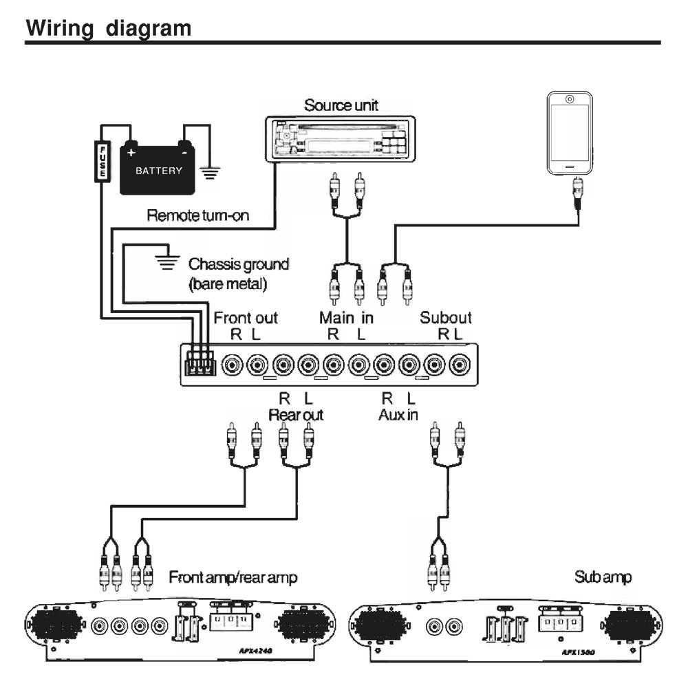 Sound System Wiring Diagram : Amazon pyle ple p single double din band