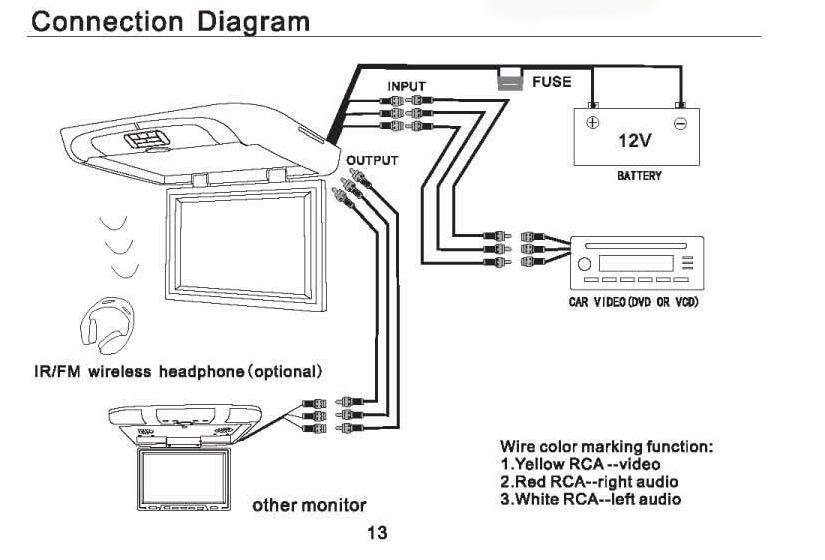drop down dvd wiring diagram wiring diagram for professional • flip down dvd player wiring diagram as well jensen wiring rh 13 19 8 medi med ruhr de directv to dvd diagram car dvd wiring diagram