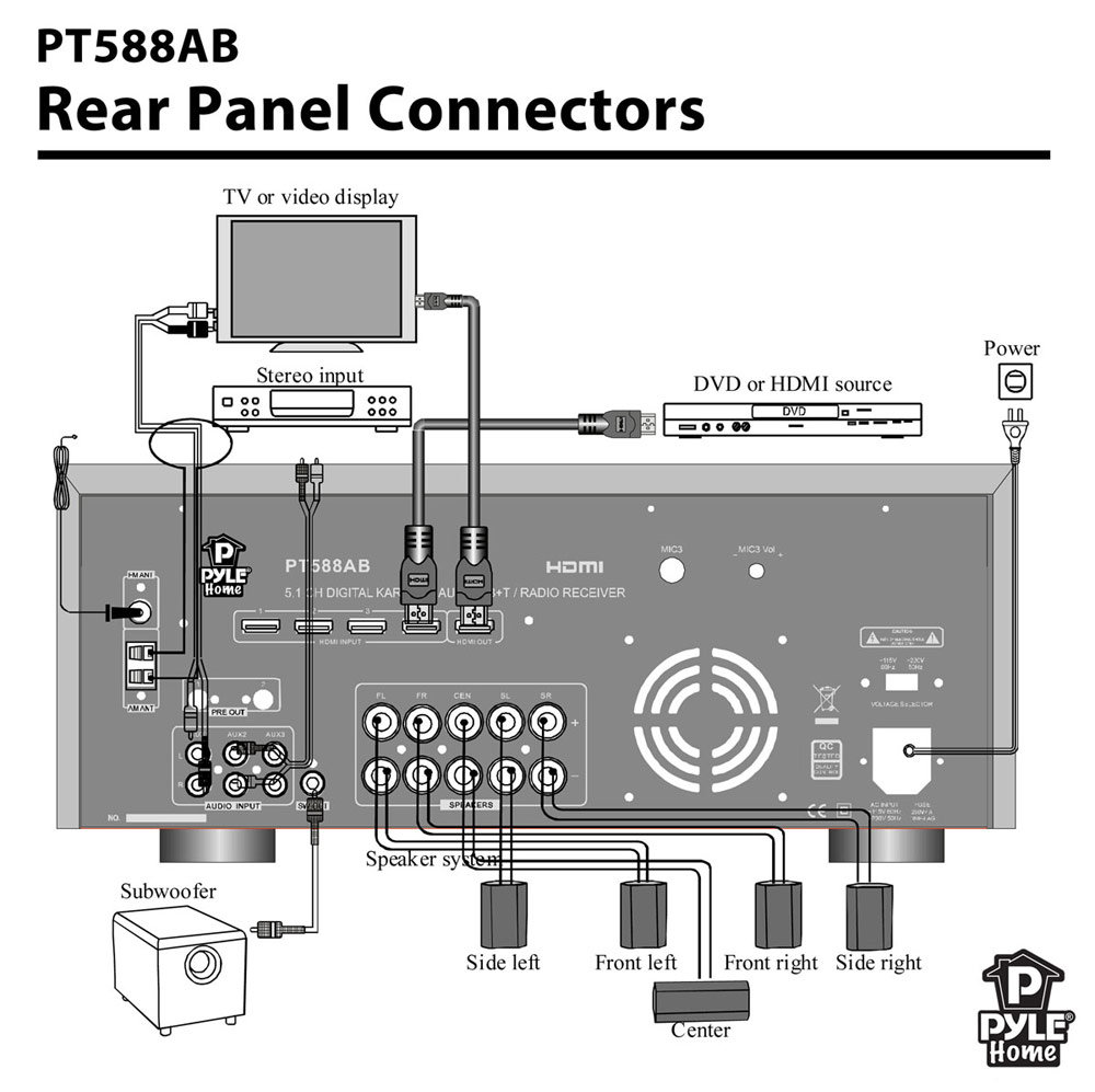 Wiring Pyle Diagrams Audio on pyle receiver wiring, pyle speaker, 4 channel car amplifier diagram, wall of sound diagram, bridging 4 channel amp diagram, pyle plbt72g wiring harness,