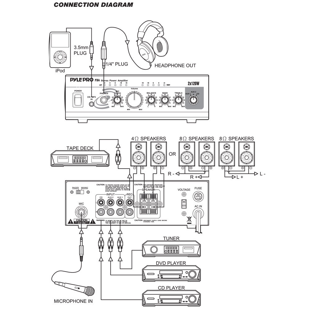 Home Audio Power Amplifier System 2x120w Mini Dual Wiring 2 Speakers To Headphone Diagram Connection Click Here For A Larger Image