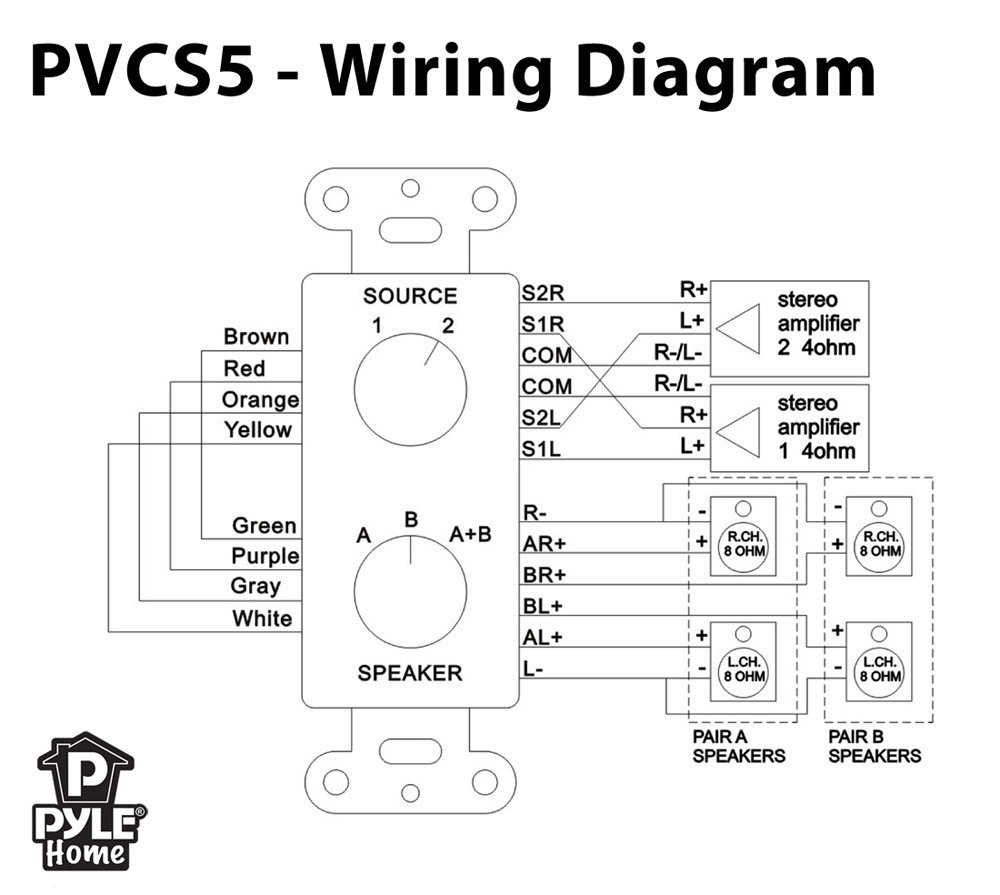 PVCS5_wiring_diagram amazon com pyle home pvcs5 in wall a b speaker source switch speaker volume control wiring diagram at bakdesigns.co