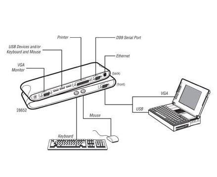 Amazon Com C2g Cables To Go 28652 Usb 2 0 Laptop Docking