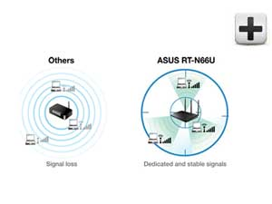 Optimized and Reliable Wireless Coverage via Ai Radar