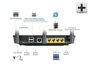 Two Multi-Functional Built-in USB ports