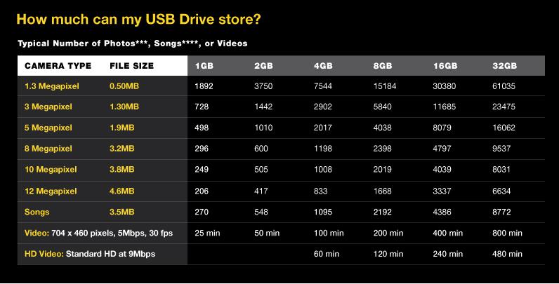 pny attache 4 gb usb 2 0 flash drive p. Black Bedroom Furniture Sets. Home Design Ideas