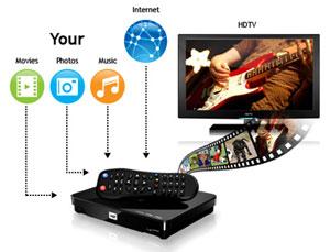 WD TV Live Hub ecosystem