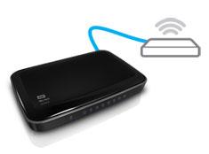 WD My Net Switch - Easy setup
