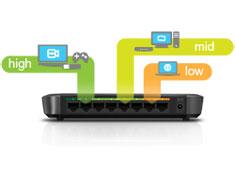 WD My Net Switch - Preference