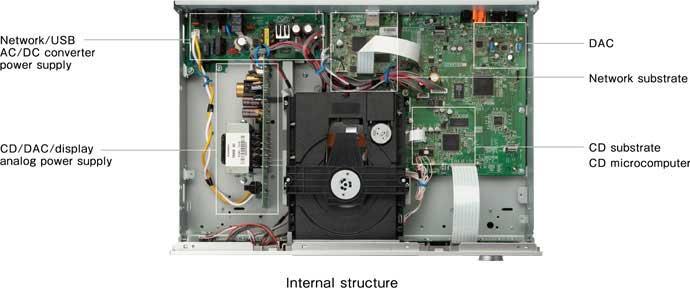 Amazon.com: Yamaha CD-N500 Network CD Player: Home Audio & Theater
