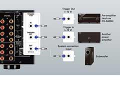 Yamaha_Trigger_Control