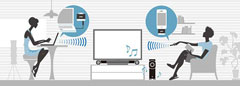 Wireless Streaming with High Sound Quality from iPod/iPhone/iPad or Mac/PC