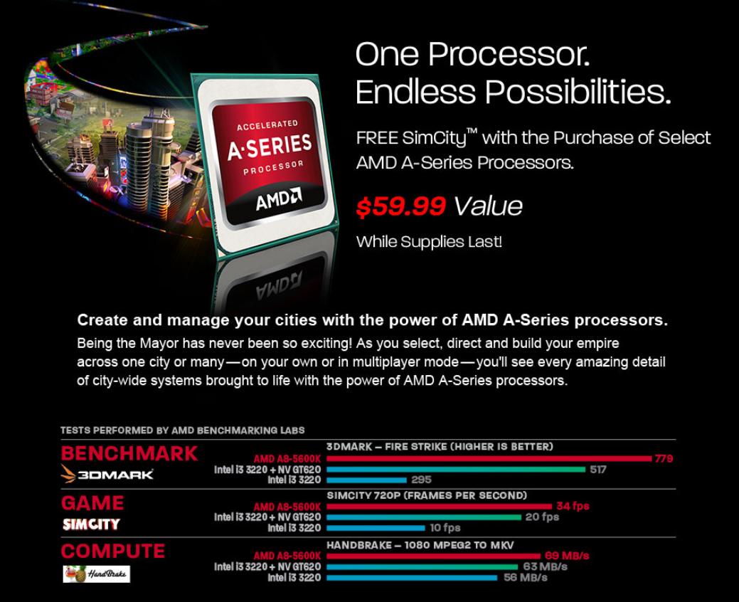 AMD APU Simcity Bundle
