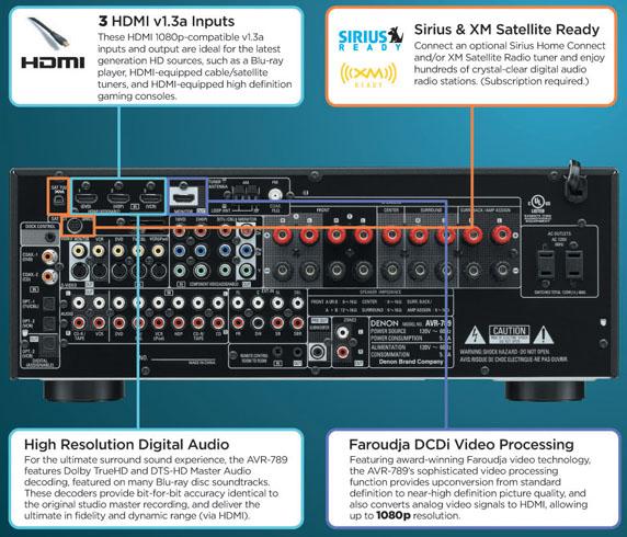 amazon com denon avr 789 630 watt 7 1 channel home theater receiver rh amazon com Denon AVR Manual denon avr 789 manual pdf
