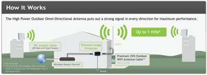Amped Wireless A8EX