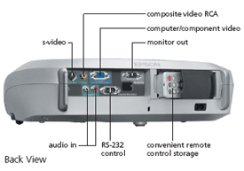 EPSON EMP-S1 PROJECTOR DRIVERS