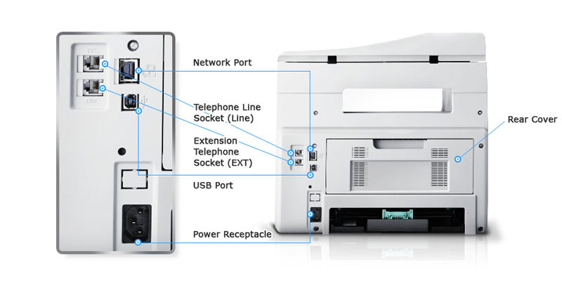 Samsung SCX-4200 Printer Drivers (Windows Mac Linux)