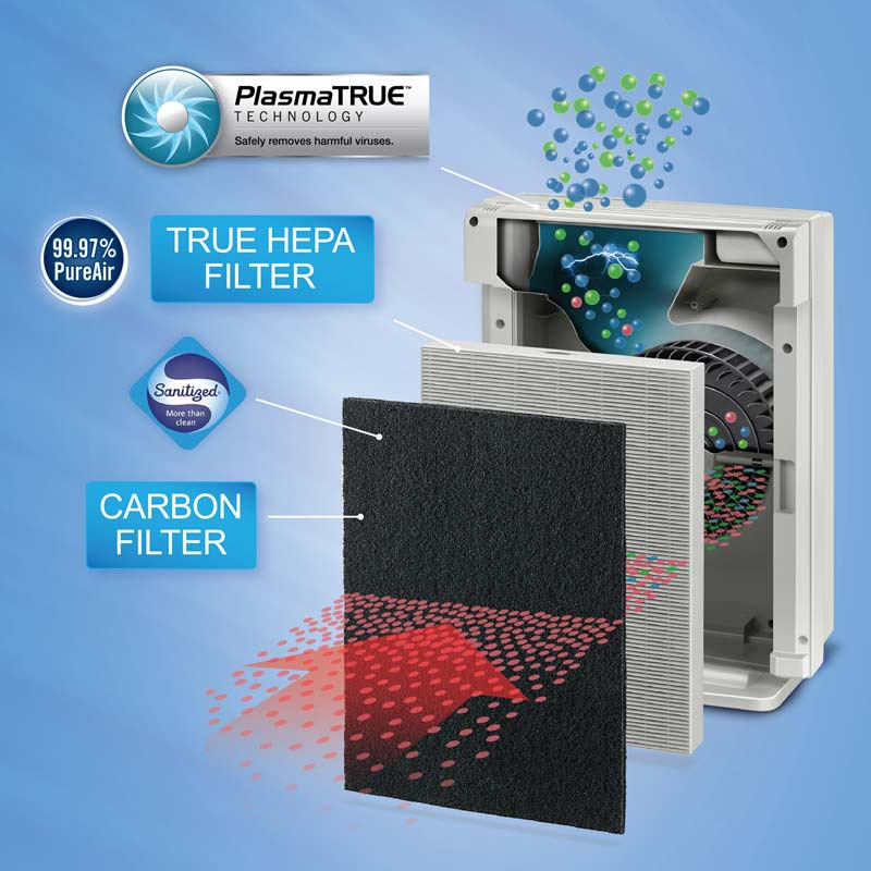 Fellowes quiet air purifier with true hepa filter ap for Office air purifier amazon