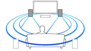 Philips CSS2123/F7 SoundBar Home Cinema Speakers (Pair) Product Shot