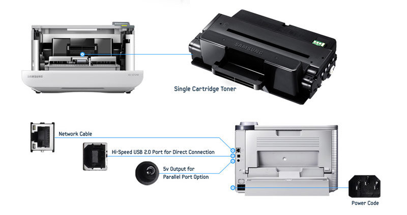 Samsung ML-3312ND Printer Driver