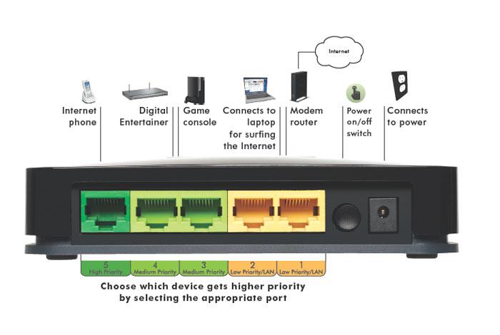 Amazon.com: NETGEAR 5-Port Gigabit Unmanaged Switch, 1x10BASE-T ...