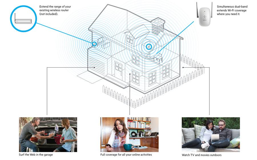 Belkin Wifi Range Extender Walmart - Zabestmatupho