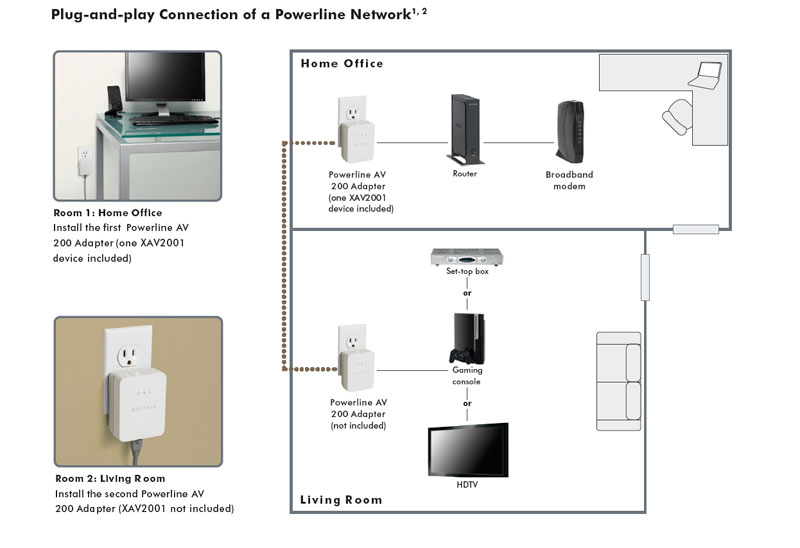 ericsson mini link installation manual