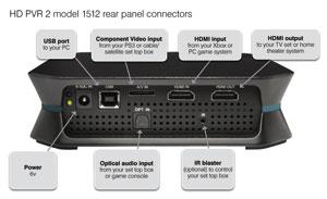 Hauppauge HD PVR 2 Model 1512