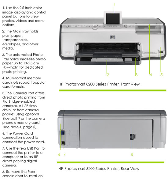 amazon com hp photosmart 8250 printer q3470a aba electronics rh amazon com HP Photosmart 8200 Software HP Photosmart 8200 Series