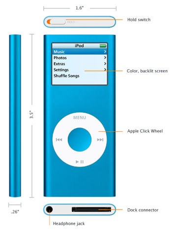 Amazon.com: Apple iPod nano 4 GB 3rd Generation (Silver ...