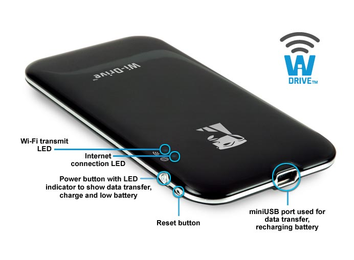 Click here for larger image  sc 1 st  Amazon.ca & Kingston Wi-Drive 32 GB USB 2.0 Pocket-sized Portable Storage WID ...